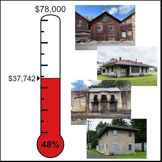 November Fund Drive Total